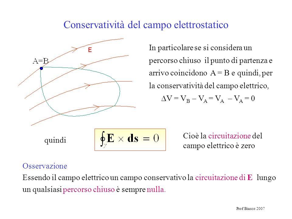 Prof Biasco 2007 Conservatività del campo elettrostatico In particolare se si considera un percorso chiuso il punto di partenza e arrivo coincidono A
