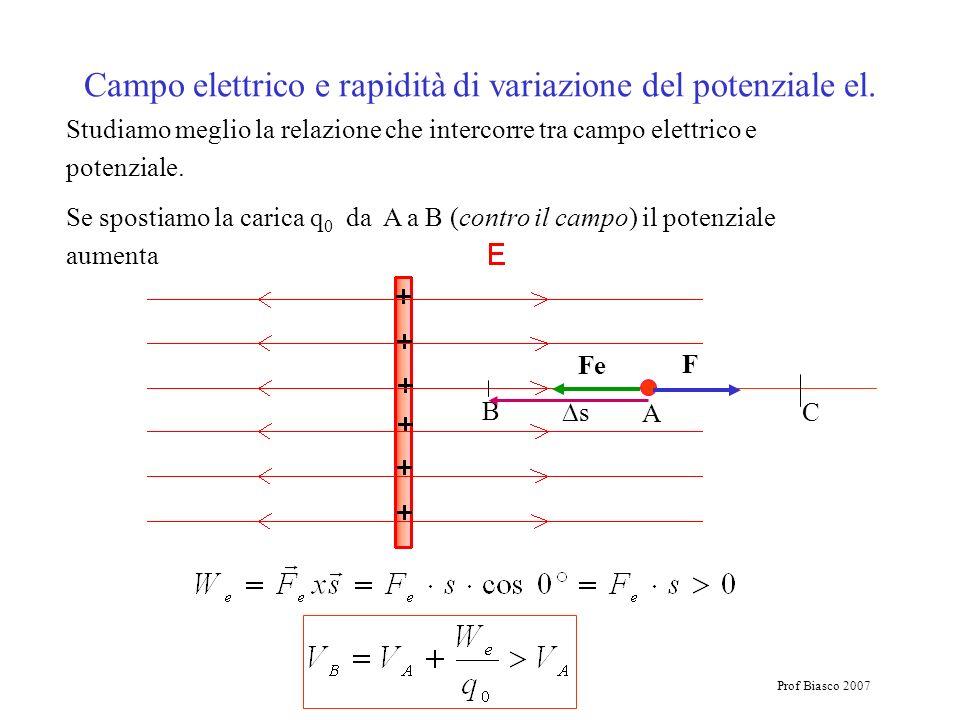 Prof Biasco 2007 Campo elettrico e rapidità di variazione del potenziale el. Studiamo meglio la relazione che intercorre tra campo elettrico e potenzi