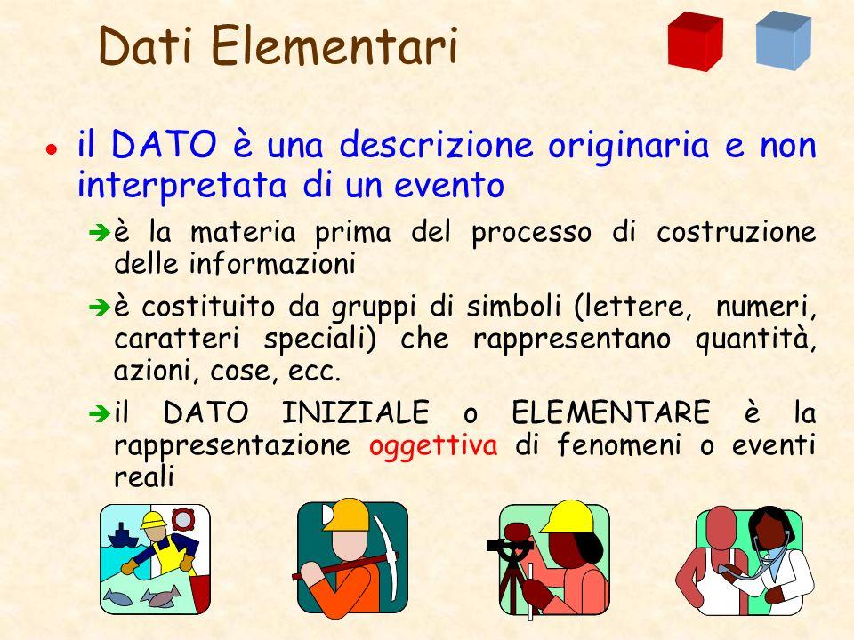 Dati Elementari l il DATO è una descrizione originaria e non interpretata di un evento è è la materia prima del processo di costruzione delle informaz