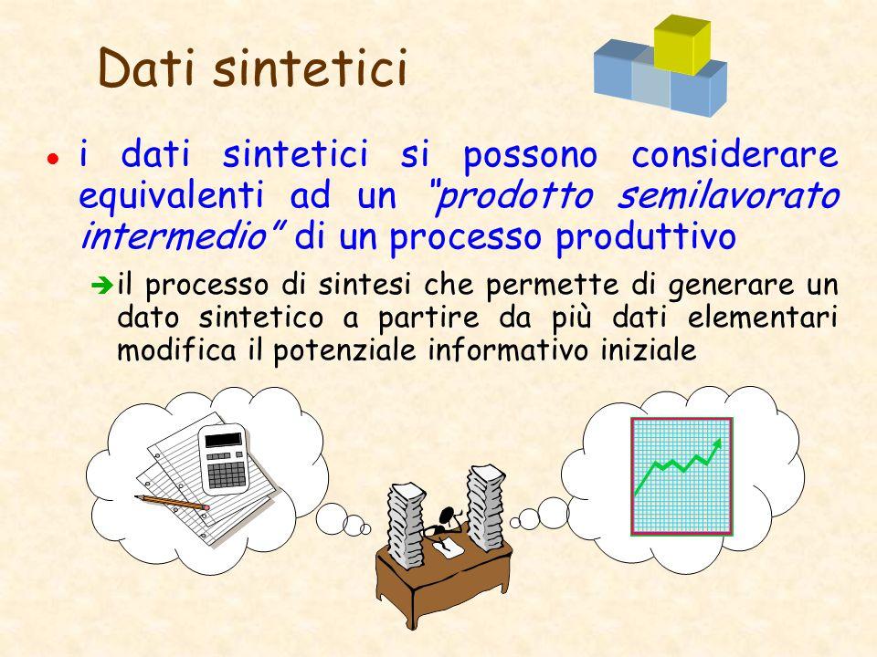 Dati sintetici l i dati sintetici si possono considerare equivalenti ad un prodotto semilavorato intermedio di un processo produttivo è il processo di