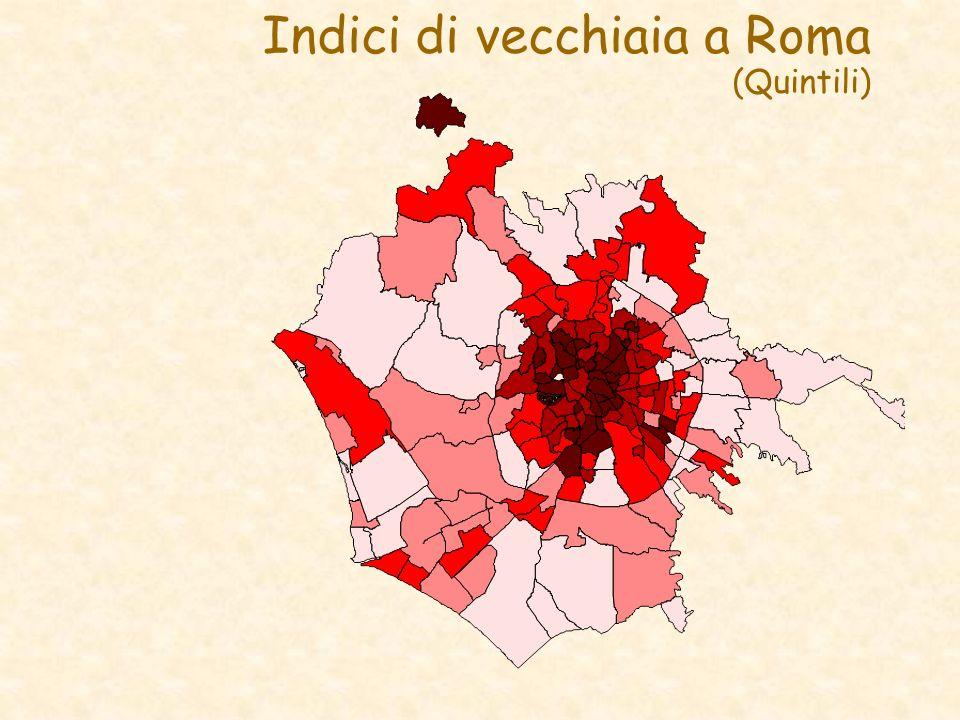 Indici di vecchiaia a Roma (Quintili)
