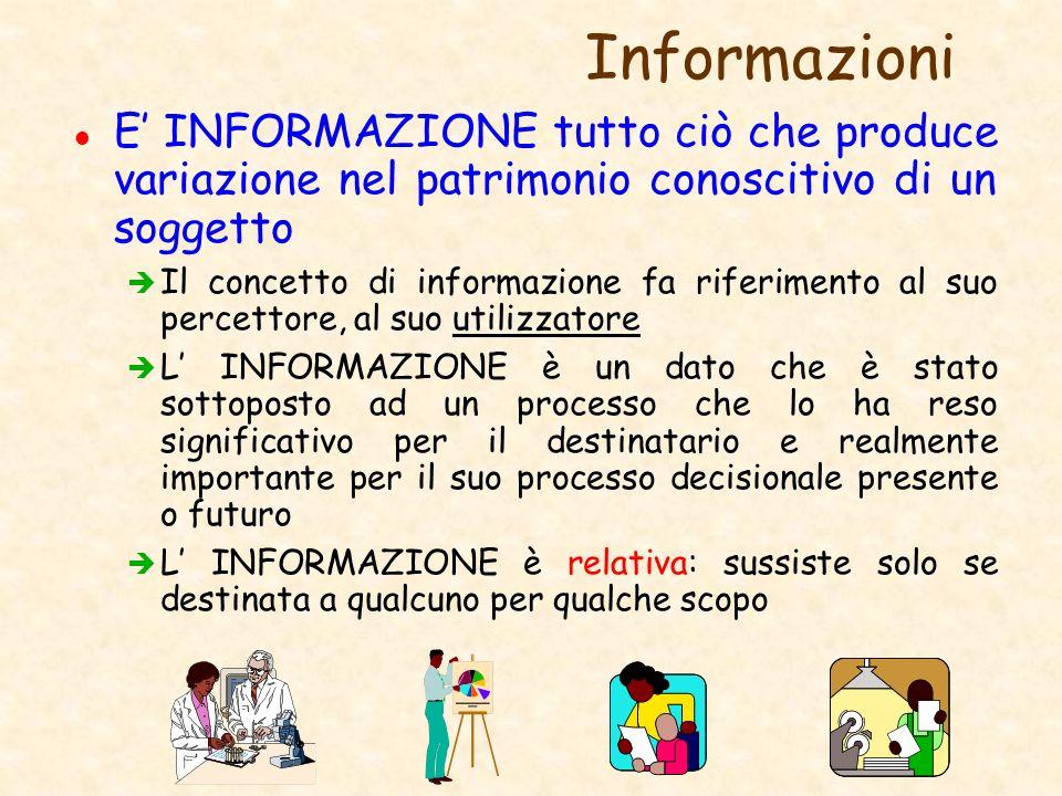 Informazioni l E INFORMAZIONE tutto ciò che produce variazione nel patrimonio conoscitivo di un soggetto è Il concetto di informazione fa riferimento