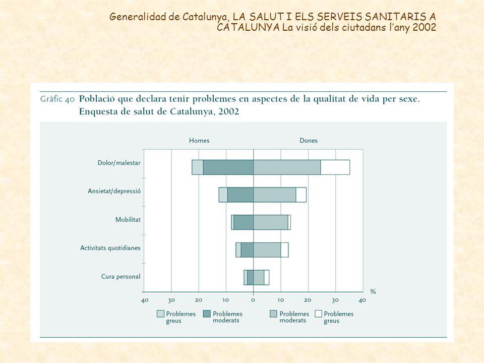 Generalidad de Catalunya, LA SALUT I ELS SERVEIS SANITARIS A CATALUNYA La visió dels ciutadans lany 2002