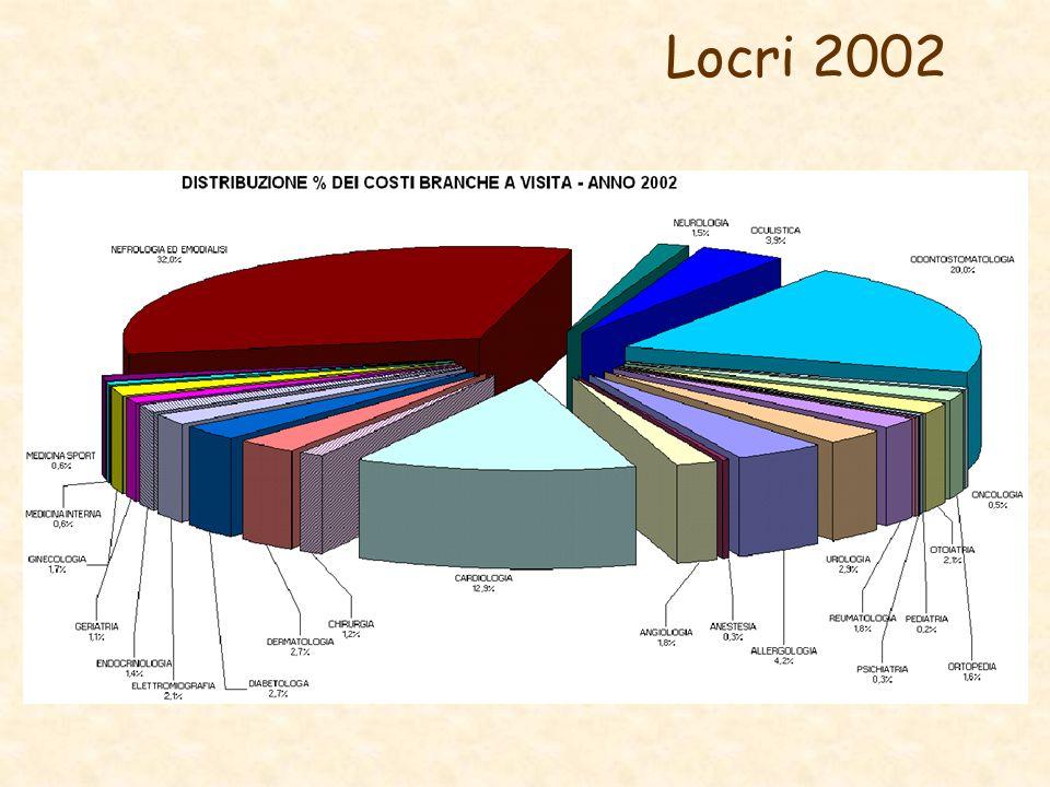 Locri 2002