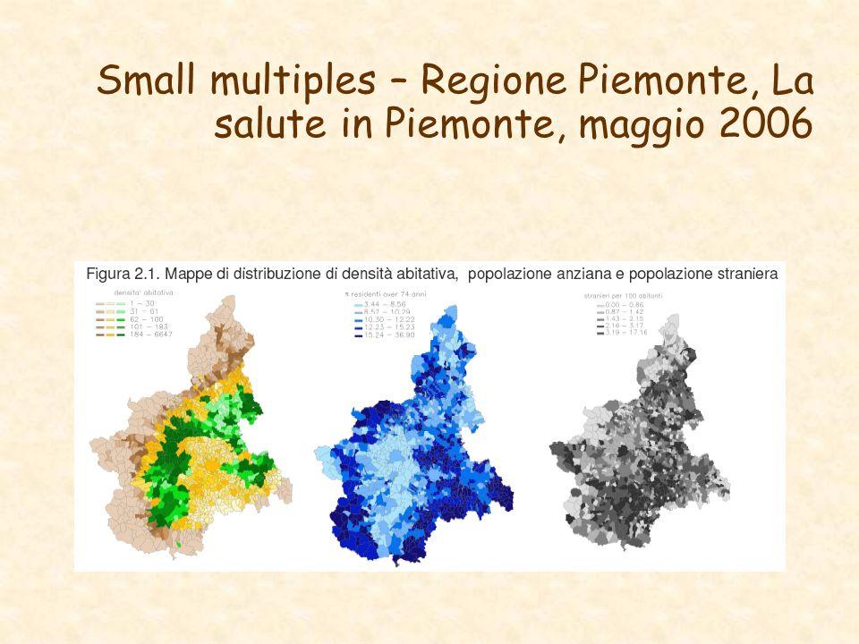 Small multiples – Regione Piemonte, La salute in Piemonte, maggio 2006