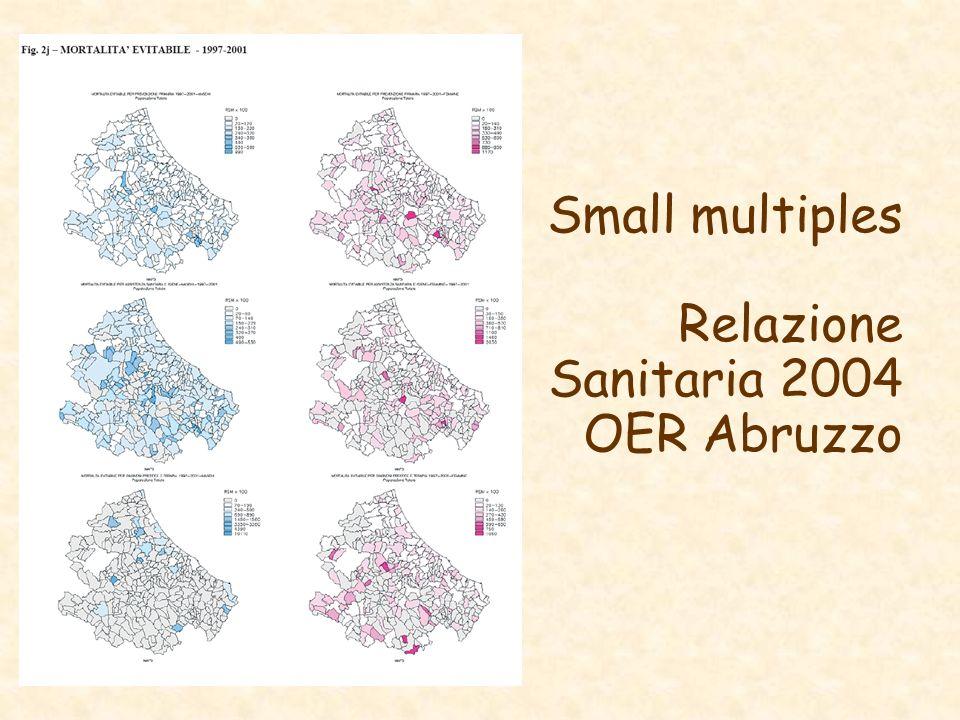 Small multiples Relazione Sanitaria 2004 OER Abruzzo