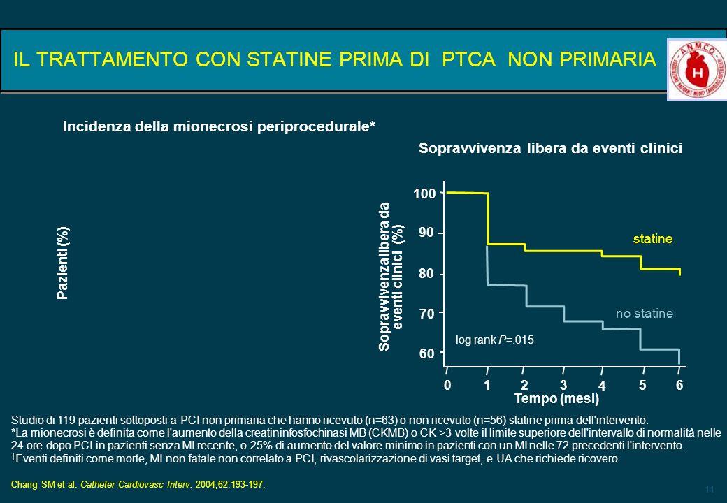 11 IL TRATTAMENTO CON STATINE PRIMA DI PTCA NON PRIMARIA Incidenza della mionecrosi periprocedurale* Studio di 119 pazienti sottoposti a PCI non prima