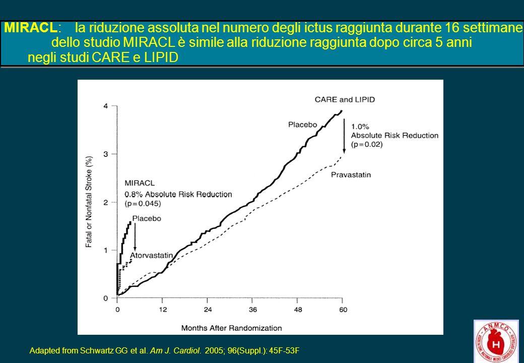23 MIRACL:la riduzione assoluta nel numero degli ictus raggiunta durante 16 settimane dello studio MIRACL è simile alla riduzione raggiunta dopo circa