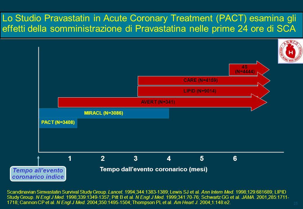 25 Lo Studio Pravastatin in Acute Coronary Treatment (PACT) esamina gli effetti della somministrazione di Pravastatina nelle prime 24 ore di SCA 4S (N