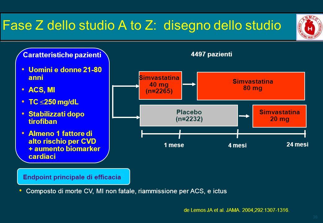30 4497 pazienti Uomini e donne 21-80 anni ACS, MI TC 250 mg/dL Stabilizzati dopo tirofiban Almeno 1 fattore di alto rischio per CVD + aumento biomark