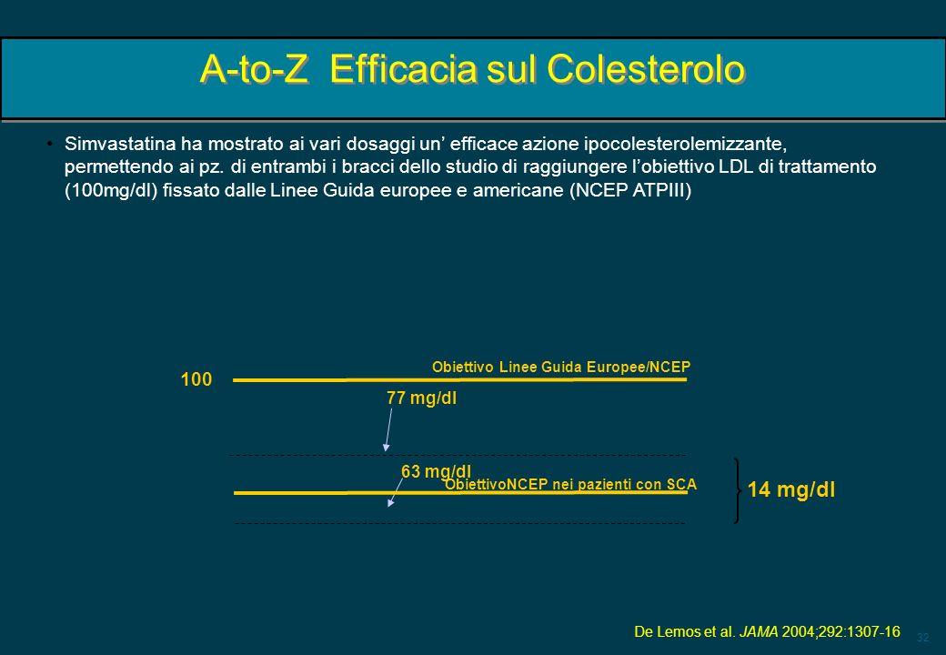 32 Simvastatina ha mostrato ai vari dosaggi un efficace azione ipocolesterolemizzante, permettendo ai pz. di entrambi i bracci dello studio di raggiun
