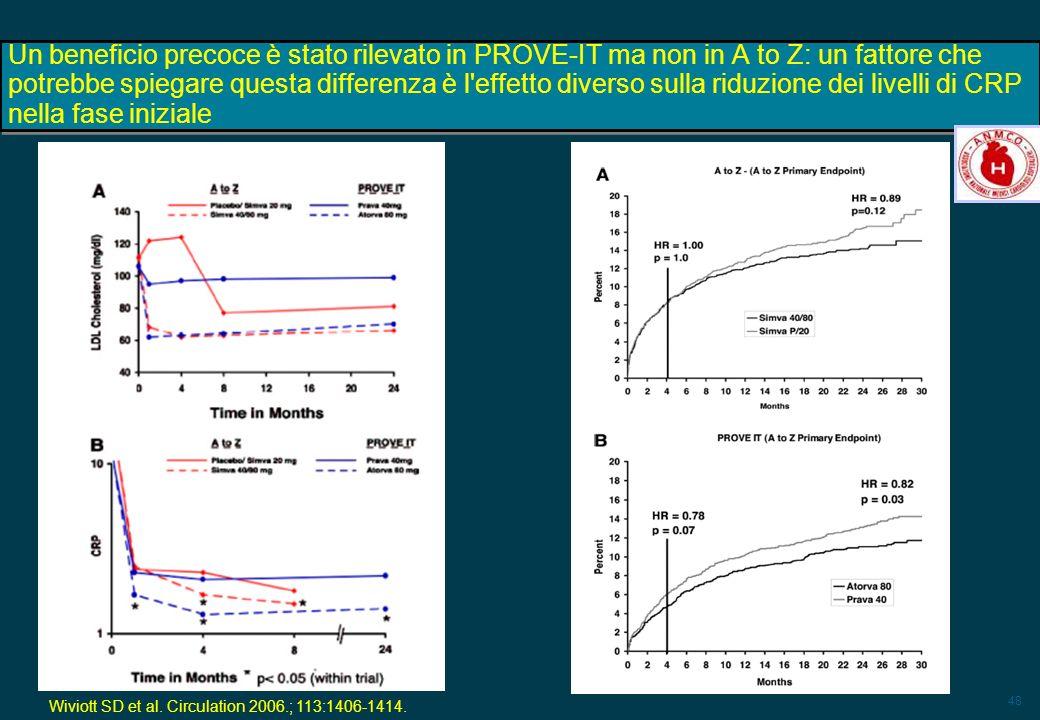 48 Un beneficio precoce è stato rilevato in PROVE-IT ma non in A to Z: un fattore che potrebbe spiegare questa differenza è l'effetto diverso sulla ri