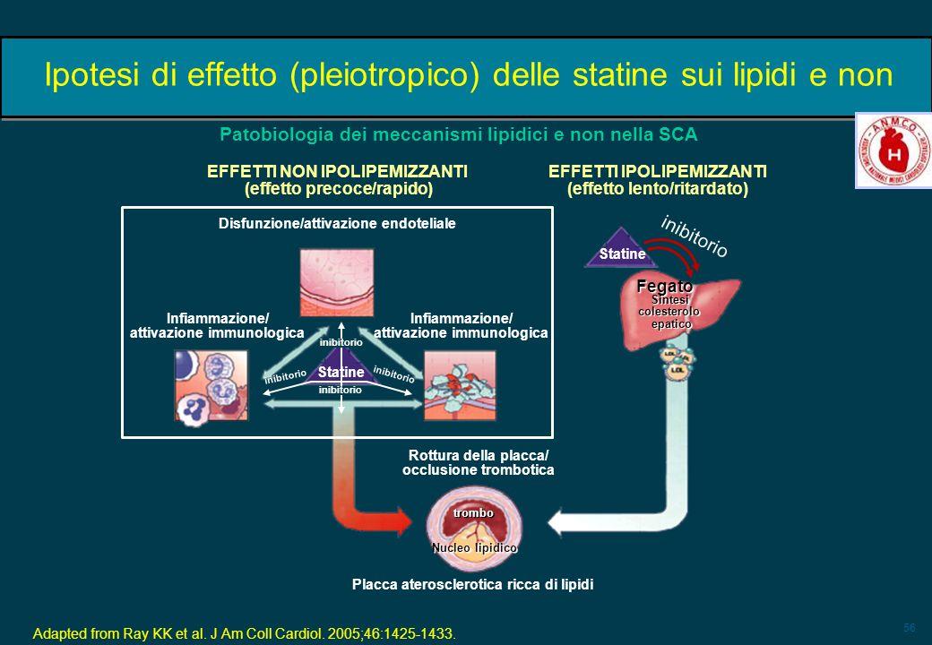 56 Adapted from Ray KK et al. J Am Coll Cardiol. 2005;46:1425-1433. Ipotesi di effetto (pleiotropico) delle statine sui lipidi e non Patobiologia dei