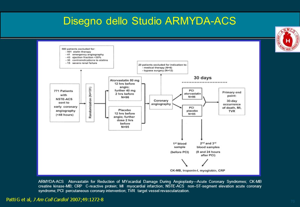70 Disegno dello Studio ARMYDA-ACS Patti G et al, J Am Coll Cardiol 2007;49:1272-8 ARMYDA-ACS Atorvastatin for Reduction of MYocardial Damage During A