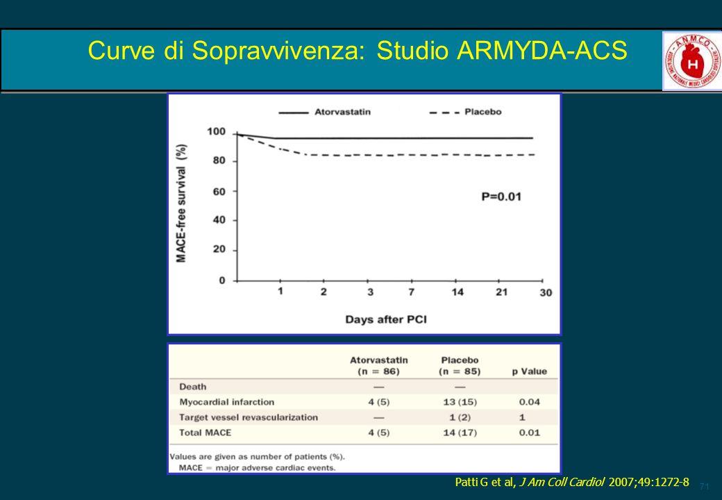 71 Patti G et al, J Am Coll Cardiol 2007;49:1272-8 Curve di Sopravvivenza: Studio ARMYDA-ACS