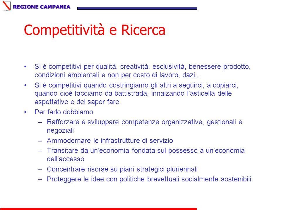 Competitività e Ricerca Si è competitivi per qualità, creatività, esclusività, benessere prodotto, condizioni ambientali e non per costo di lavoro, da