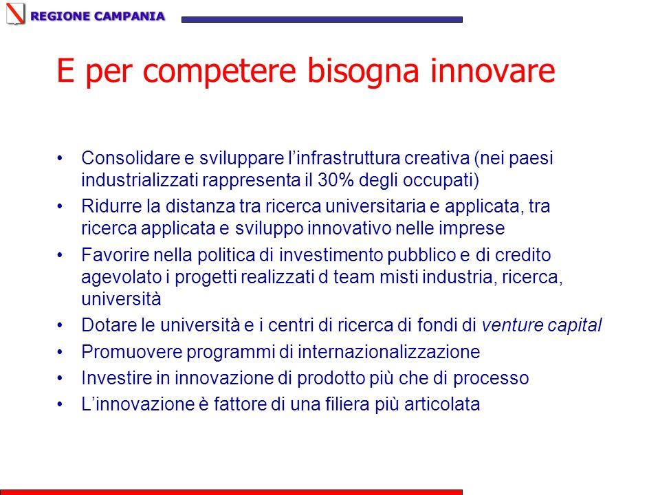 E per competere bisogna innovare Consolidare e sviluppare linfrastruttura creativa (nei paesi industrializzati rappresenta il 30% degli occupati) Ridu