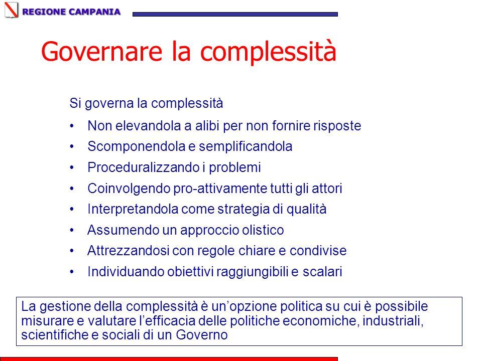 Governare la complessità Si governa la complessità Non elevandola a alibi per non fornire risposte Scomponendola e semplificandola Proceduralizzando i