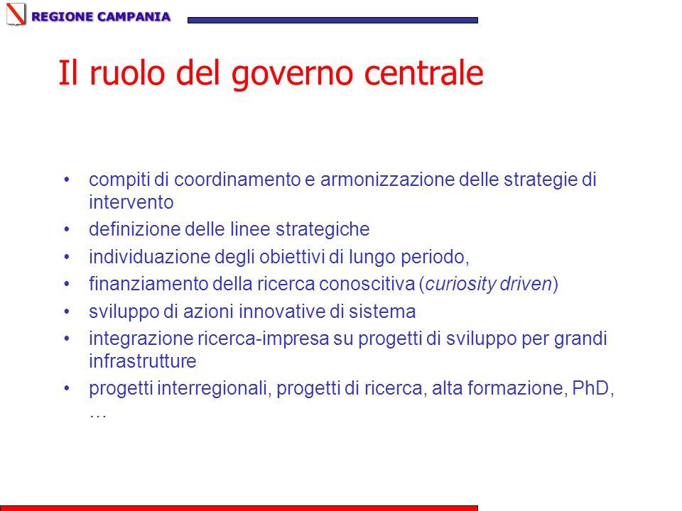 Il ruolo del governo centrale compiti di coordinamento e armonizzazione delle strategie di intervento definizione delle linee strategiche individuazio
