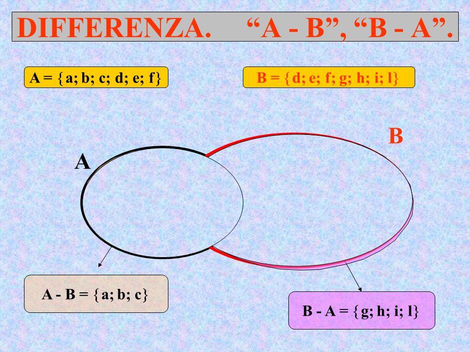 DIFFERENZA. A - B, B - A. A B a d c b e f g h l i A = a; b; c; d; e; f B = d; e; f; g; h; i; l A - B = a; b; c B - A = g; h; i; l