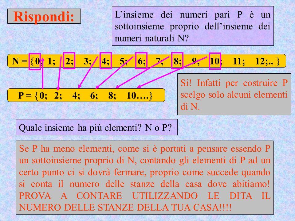 Rispondi: Linsieme dei numeri pari P è un sottoinsieme proprio dellinsieme dei numeri naturali N? N = 0; 1; 2; 3; 4; 5; 6; 7; 8; 9; 10; 11; 12;.. P =