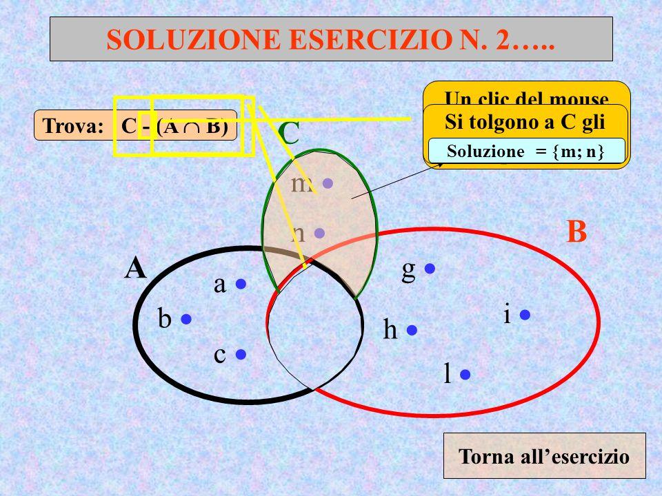 SOLUZIONE ESERCIZIO N. 2….. A B a d c b e f g h l i Trova: C - (A B) C m n Torna allesercizio Un clic del mouse per avanzare passo- passo Si tolgono a