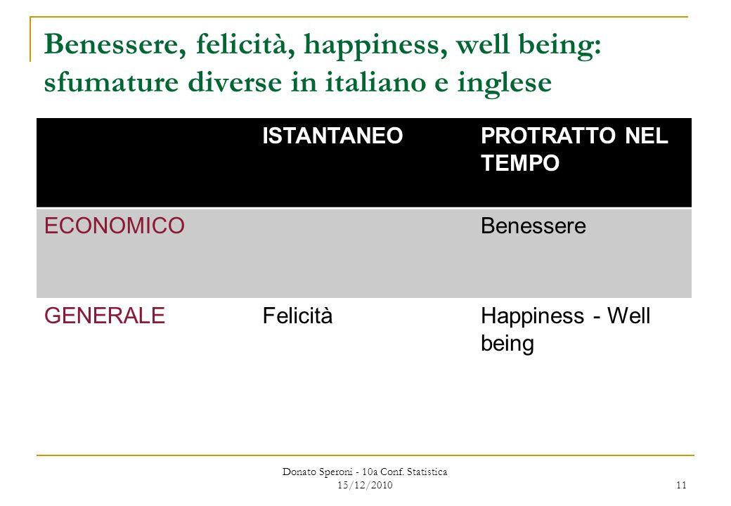 Benessere, felicità, happiness, well being: sfumature diverse in italiano e inglese ISTANTANEOPROTRATTO NEL TEMPO ECONOMICOBenessere GENERALEFelicitàHappiness - Well being Donato Speroni - 10a Conf.