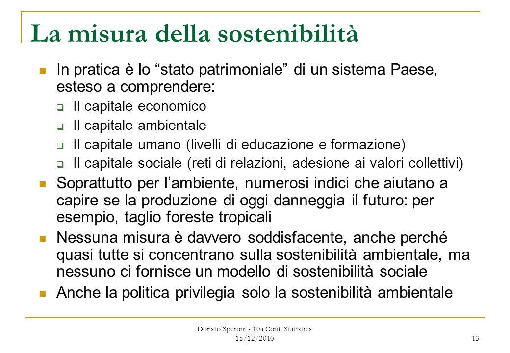 Donato Speroni - 10a Conf.