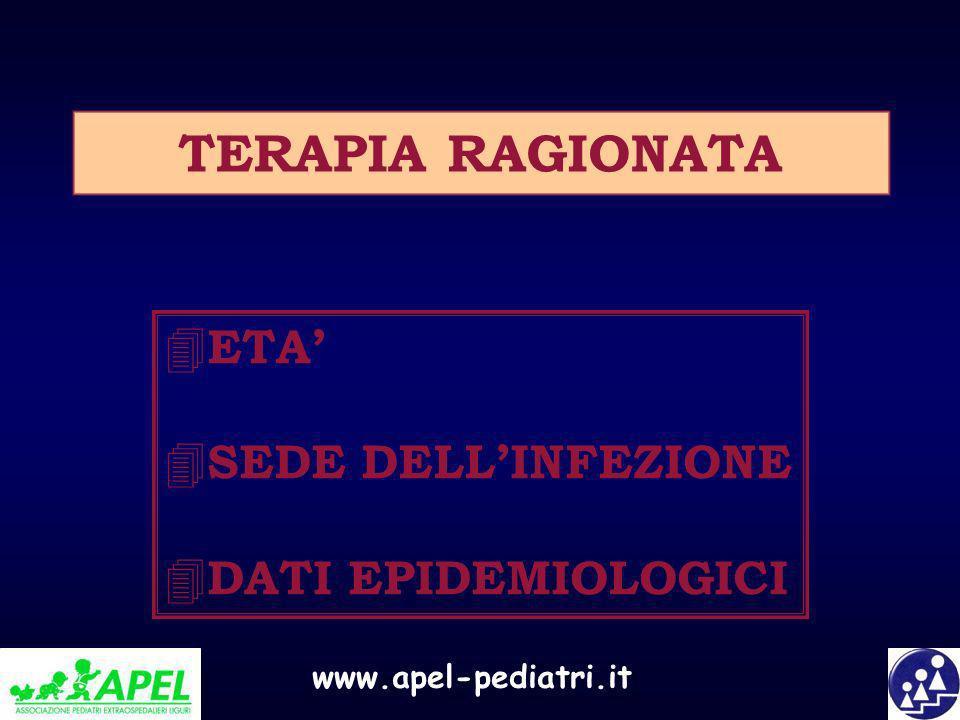 www.apel-pediatri.it TERAPIA RAGIONATA 4 ETA 4 SEDE DELLINFEZIONE 4 DATI EPIDEMIOLOGICI