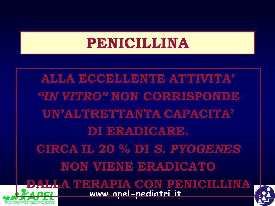 www.apel-pediatri.it PENICILLINA ALLA ECCELLENTE ATTIVITA IN VITRO NON CORRISPONDE UNALTRETTANTA CAPACITA DI ERADICARE. CIRCA IL 20 % DI S. PYOGENES N