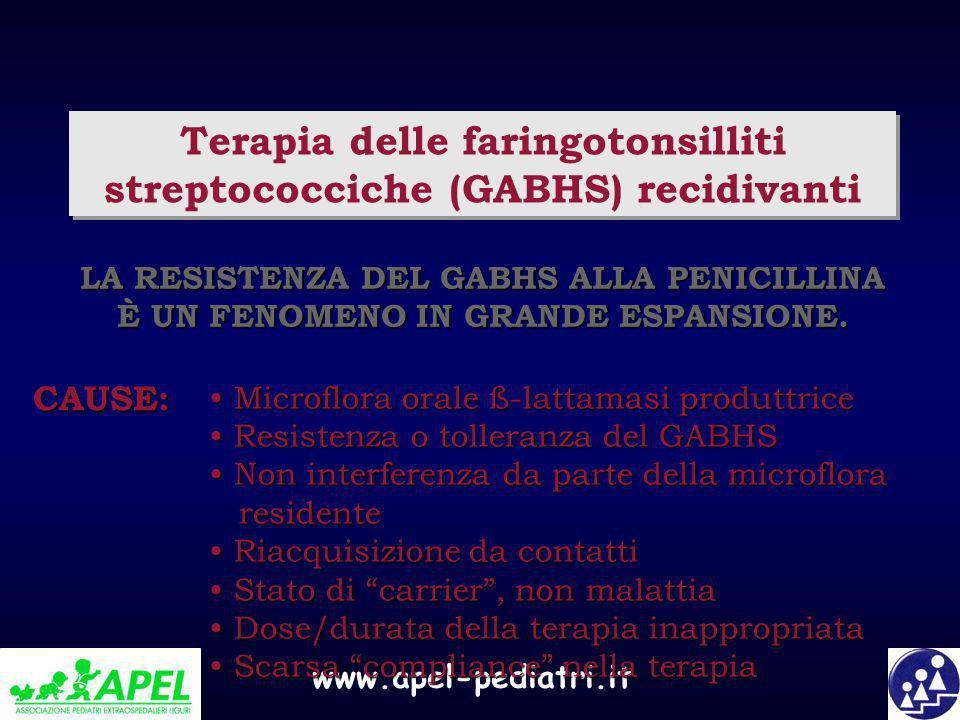 www.apel-pediatri.it Terapia delle faringotonsilliti streptococciche (GABHS) recidivanti LA RESISTENZA DEL GABHS ALLA PENICILLINA È UN FENOMENO IN GRA