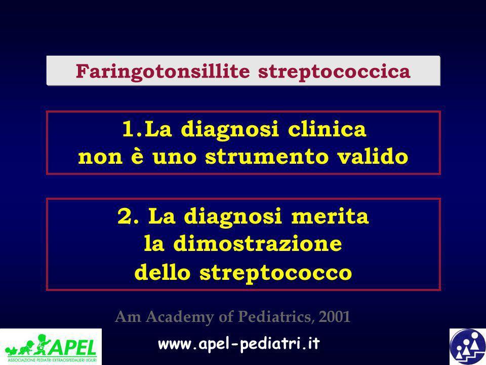 www.apel-pediatri.it 1.La diagnosi clinica non è uno strumento valido Faringotonsillite streptococcica 2. La diagnosi merita la dimostrazione dello st