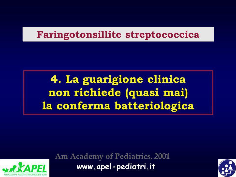 www.apel-pediatri.it 4. La guarigione clinica non richiede (quasi mai) la conferma batteriologica Faringotonsillite streptococcica Am Academy of Pedia