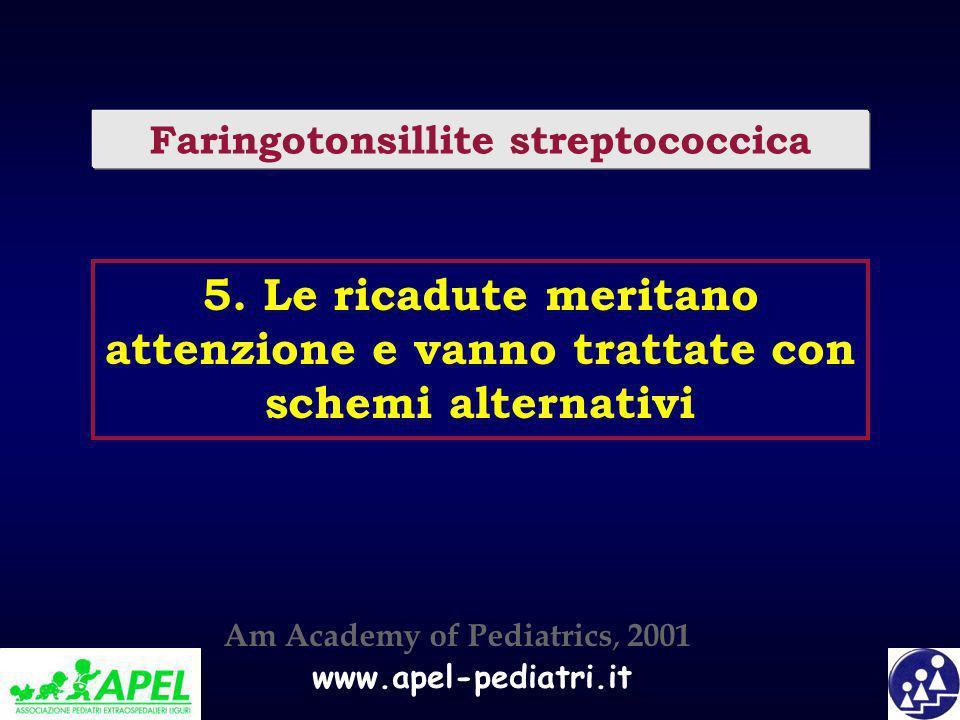 www.apel-pediatri.it 5. Le ricadute meritano attenzione e vanno trattate con schemi alternativi Faringotonsillite streptococcica Am Academy of Pediatr