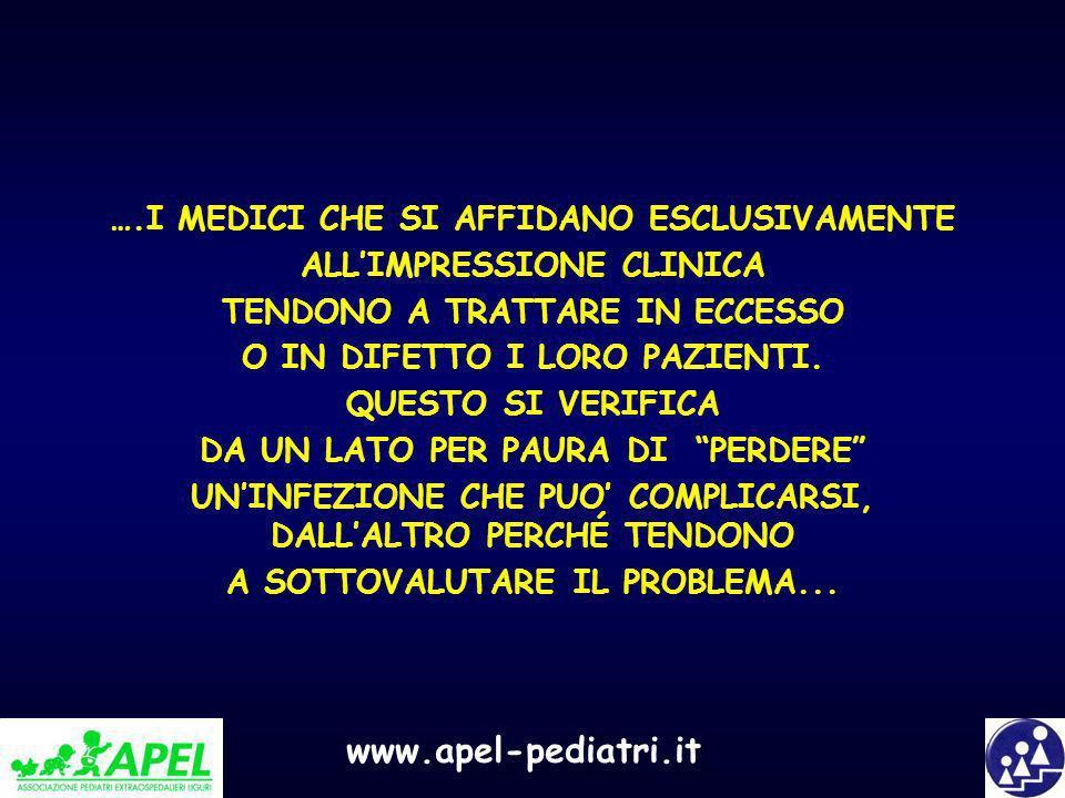 www.apel-pediatri.it ….I MEDICI CHE SI AFFIDANO ESCLUSIVAMENTE ALLIMPRESSIONE CLINICA TENDONO A TRATTARE IN ECCESSO O IN DIFETTO I LORO PAZIENTI. QUES