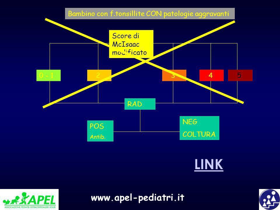 www.apel-pediatri.it Bambino con f.tonsillite CON patologie aggravanti Score di McIsaac modificato 0 - 1 2 3 4 RAD POS Antib. NEG COLTURA 5 LINK