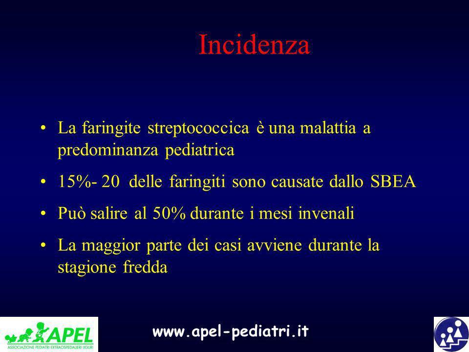 www.apel-pediatri.it Incidenza La faringite streptococcica è una malattia a predominanza pediatrica 15%- 20 delle faringiti sono causate dallo SBEA Pu