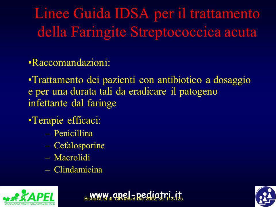 www.apel-pediatri.it Linee Guida IDSA per il trattamento della Faringite Streptococcica acuta Raccomandazioni: Trattamento dei pazienti con antibiotic