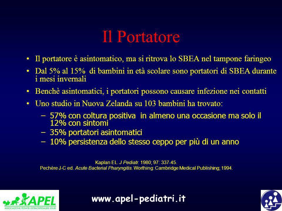 www.apel-pediatri.it Il Portatore Il portatore è asintomatico, ma si ritrova lo SBEA nel tampone faringeo Dal 5% al 15% di bambini in età scolare sono