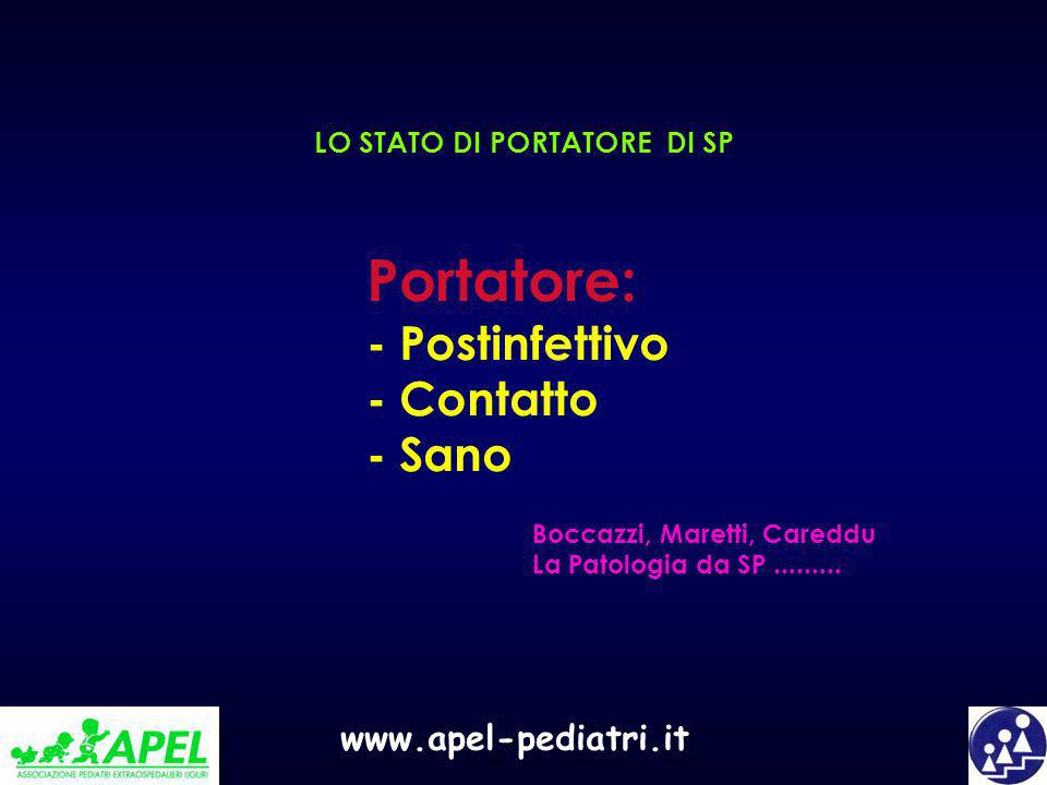 www.apel-pediatri.it LO STATO DI PORTATORE DI SP Portatore: - Postinfettivo - Contatto - Sano Boccazzi, Maretti, Careddu La Patologia da SP.........