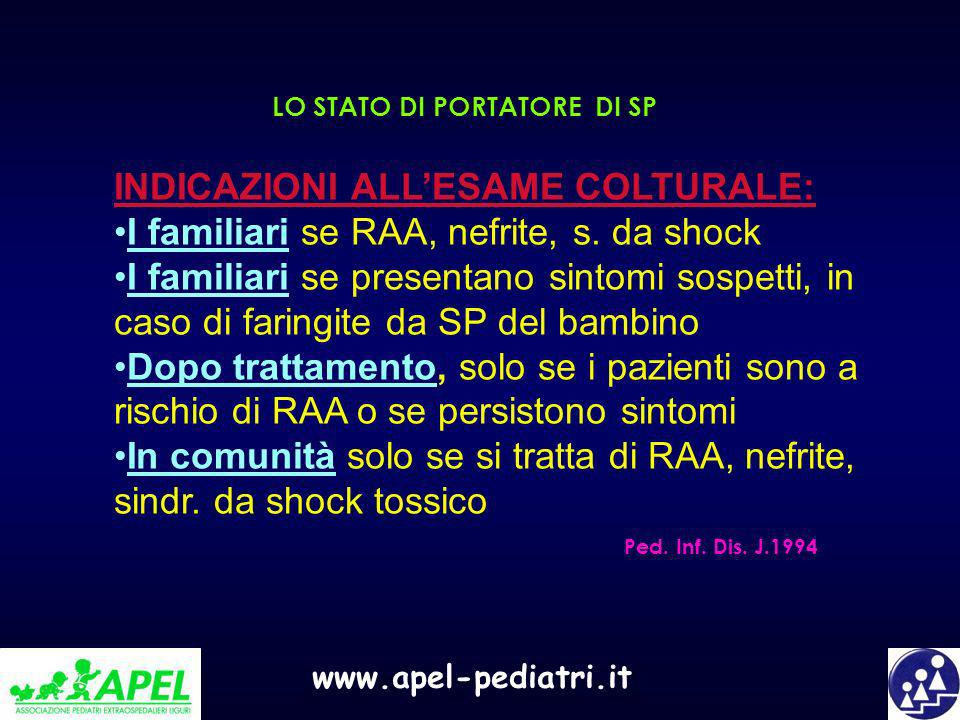 www.apel-pediatri.it INDICAZIONI ALLESAME COLTURALE: I familiari se RAA, nefrite, s. da shock I familiari se presentano sintomi sospetti, in caso di f