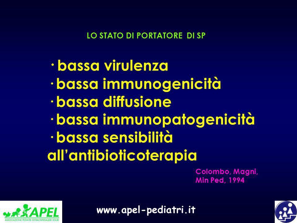 www.apel-pediatri.it · bassa virulenza · bassa immunogenicità · bassa diffusione · bassa immunopatogenicità · bassa sensibilità allantibioticoterapia