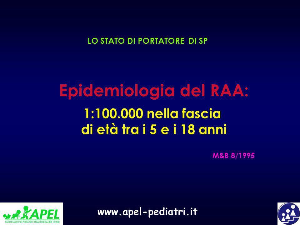 www.apel-pediatri.it LO STATO DI PORTATORE DI SP Epidemiologia del RAA: 1:100.000 nella fascia di età tra i 5 e i 18 anni M&B 8/1995