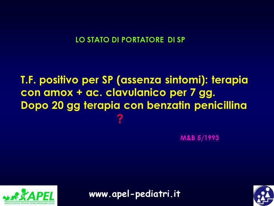 www.apel-pediatri.it LO STATO DI PORTATORE DI SP T.F. positivo per SP (assenza sintomi): terapia con amox + ac. clavulanico per 7 gg. Dopo 20 gg terap