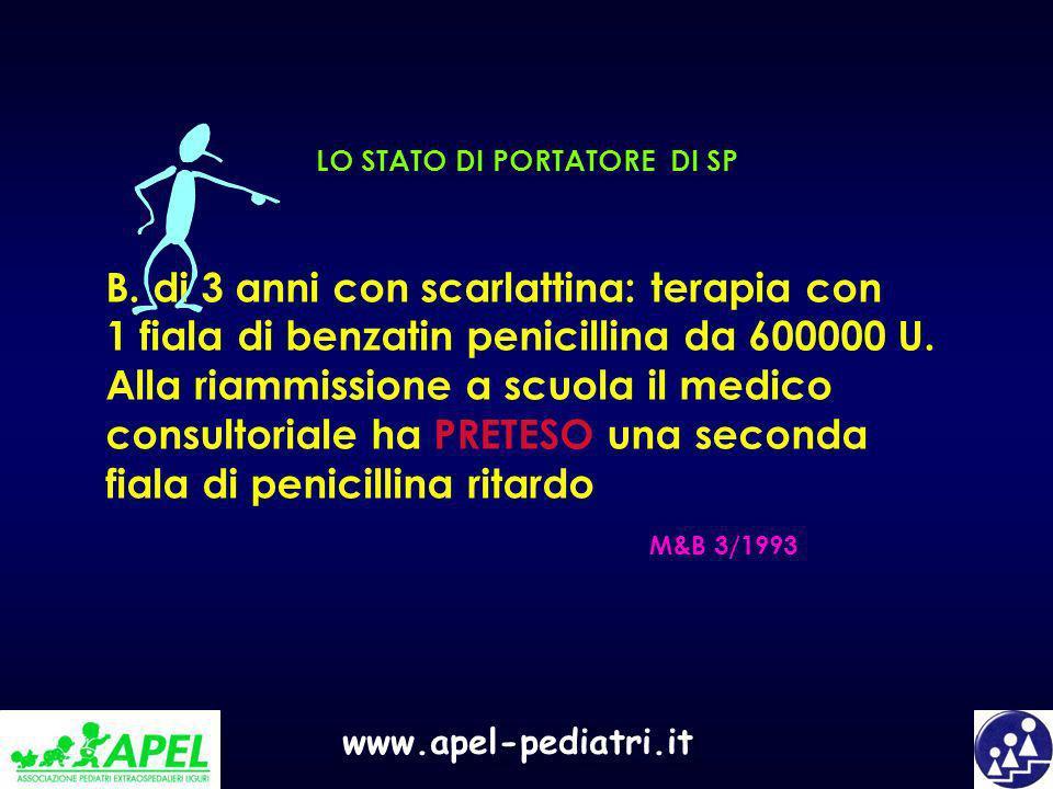 www.apel-pediatri.it LO STATO DI PORTATORE DI SP B. di 3 anni con scarlattina: terapia con 1 fiala di benzatin penicillina da 600000 U. Alla riammissi