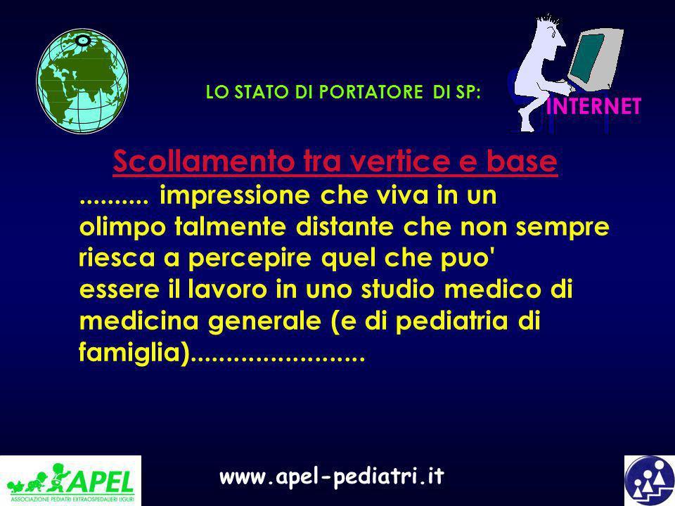 www.apel-pediatri.it LO STATO DI PORTATORE DI SP: Scollamento tra vertice e base.......... impressione che viva in un olimpo talmente distante che non