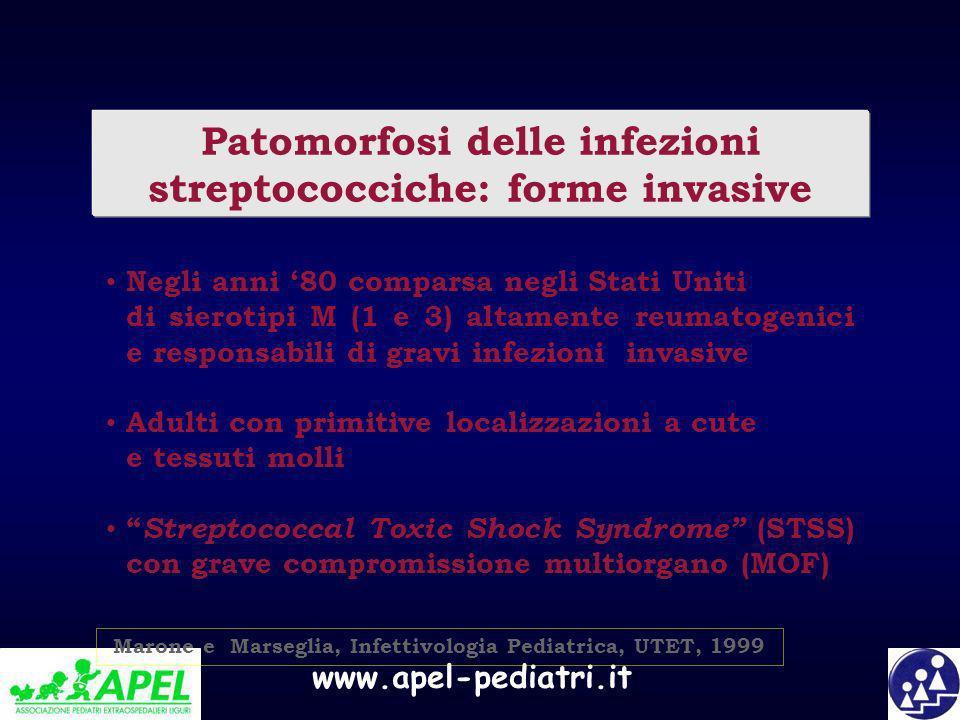 www.apel-pediatri.it Patomorfosi delle infezioni streptococciche: forme invasive Negli anni 80 comparsa negli Stati Uniti di sierotipi M (1 e 3) altam