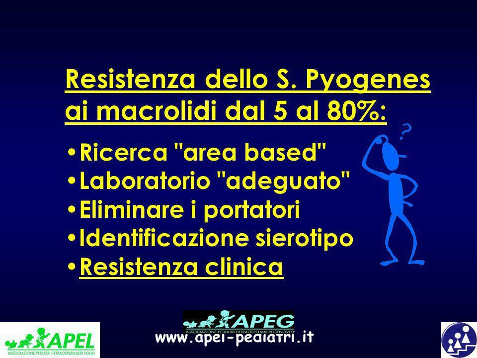 www.apel-pediatri.it Resistenza dello S. Pyogenes ai macrolidi dal 5 al 80%: Ricerca