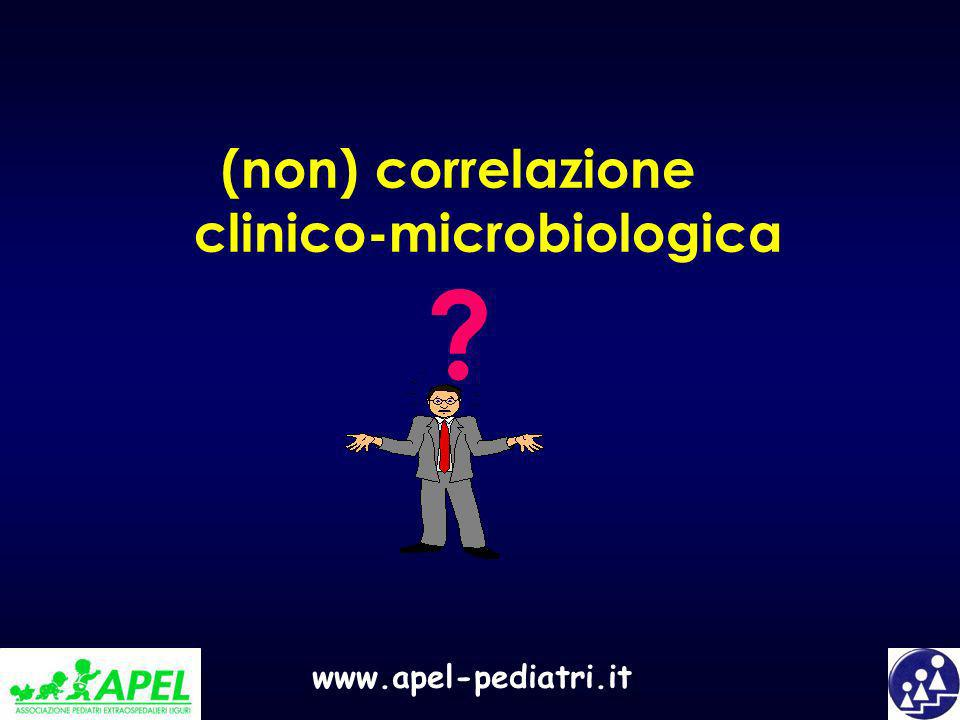 www.apel-pediatri.it (non) correlazione clinico-microbiologica ?