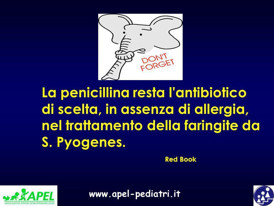 www.apel-pediatri.it La penicillina resta l'antibiotico di scelta, in assenza di allergia, nel trattamento della faringite da S. Pyogenes. Red Book